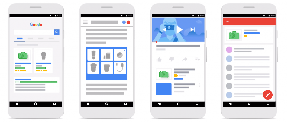 What are Google Smart Shopping Campaign Formats